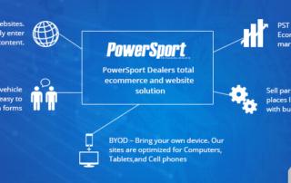 PowerSportTechnologies